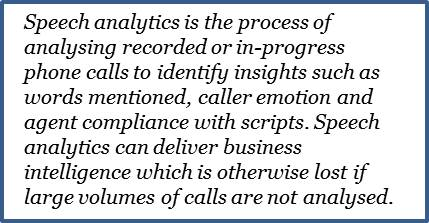 speech analytics definition
