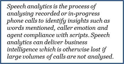 speech analytics definition